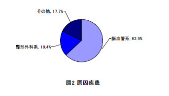 H25図2.jpg